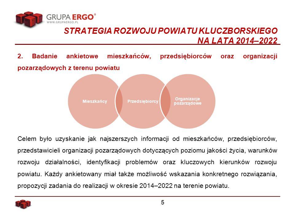 STRATEGIA ROZWOJU POWIATU KLUCZBORSKIEGO NA LATA 2014–2022 2.