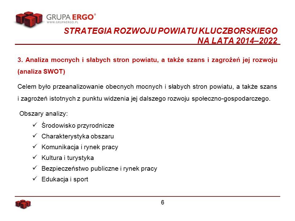 STRATEGIA ROZWOJU POWIATU KLUCZBORSKIEGO NA LATA 2014–2022 3.