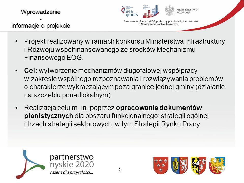 3 Wprowadzenie - informacje o OF PN2020 Obszar Funkcjonalny Partnerstwa Nyskiego 2020 położony jest w południowo- zachodniej części województwa opolskiego.