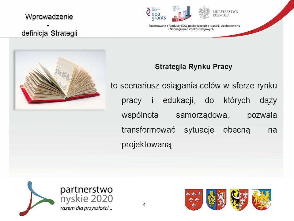 4 Wprowadzenie - definicja Strategii Strategia Rynku Pracy to scenariusz osiągania celów w sferze rynku pracy i edukacji, do których dąży wspólnota samorządowa, pozwala transformować sytuację obecną na projektowaną.