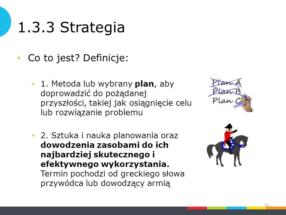 1.3.3 Strategia Co to jest. Definicje: 1.