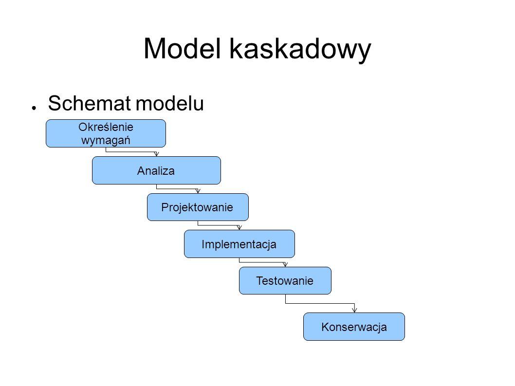 Model kaskadowy ● Schemat modelu Określenie wymagań Analiza Projektowanie Implementacja Testowanie Konserwacja