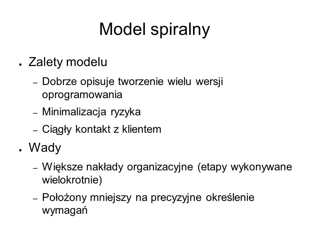 Model spiralny ● Zalety modelu – Dobrze opisuje tworzenie wielu wersji oprogramowania – Minimalizacja ryzyka – Ciągły kontakt z klientem ● Wady – Większe nakłady organizacyjne (etapy wykonywane wielokrotnie) – Położony mniejszy na precyzyjne określenie wymagań