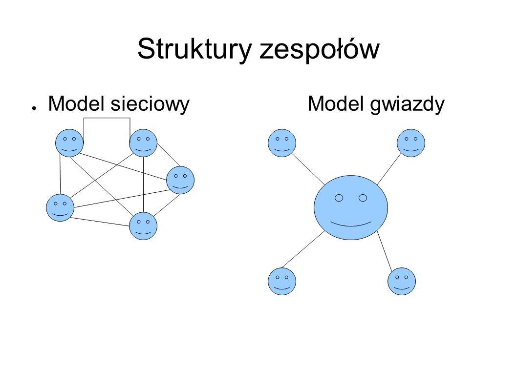 Struktury zespołów ● Model sieciowy Model gwiazdy