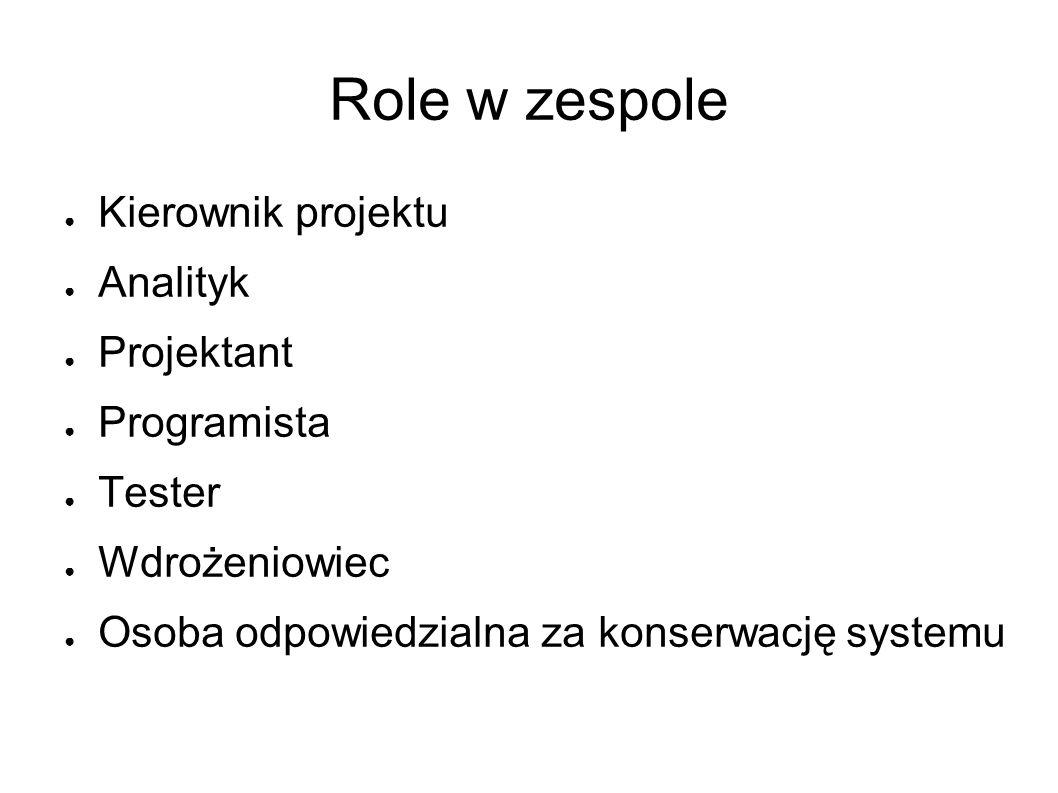 Role w zespole ● Kierownik projektu ● Analityk ● Projektant ● Programista ● Tester ● Wdrożeniowiec ● Osoba odpowiedzialna za konserwację systemu