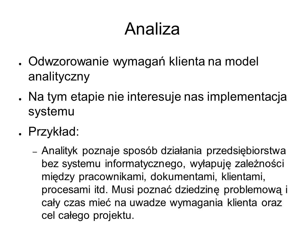 Analityk ● Odpowiedzialny za: – Przełożenie wymagań klienta na model analityczny – Określenie funkcjonalności systemu ● Cechy – Doświadczenie zarówno w dziedzinie problemowej jak i w IT – Dobry kontakt z ludźmi
