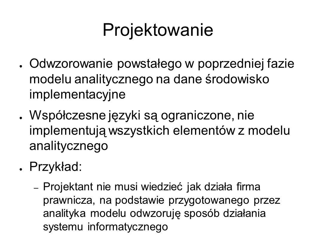 Implementacja ● Praca programistów ● Kodowanie modelu projektowego w danym języku ● Bieżące testowanie i dokumentowanie wytworzonego kodu