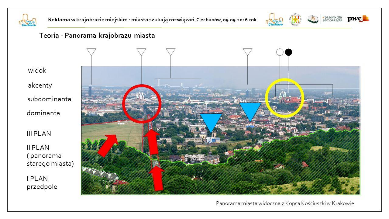 I PLAN przedpole II PLAN ( panorama starego miasta) III PLAN dominanta Panorama miasta widoczna z Kopca Kościuszki w Krakowie Reklama w krajobrazie miejskim - miasta szukają rozwiązań.