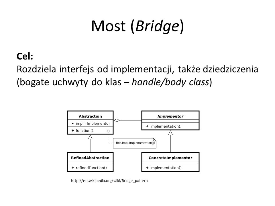 Most (Bridge) Cel: Rozdziela interfejs od implementacji, także dziedziczenia (bogate uchwyty do klas – handle/body class) http://en.wikipedia.org/wiki/Bridge_pattern