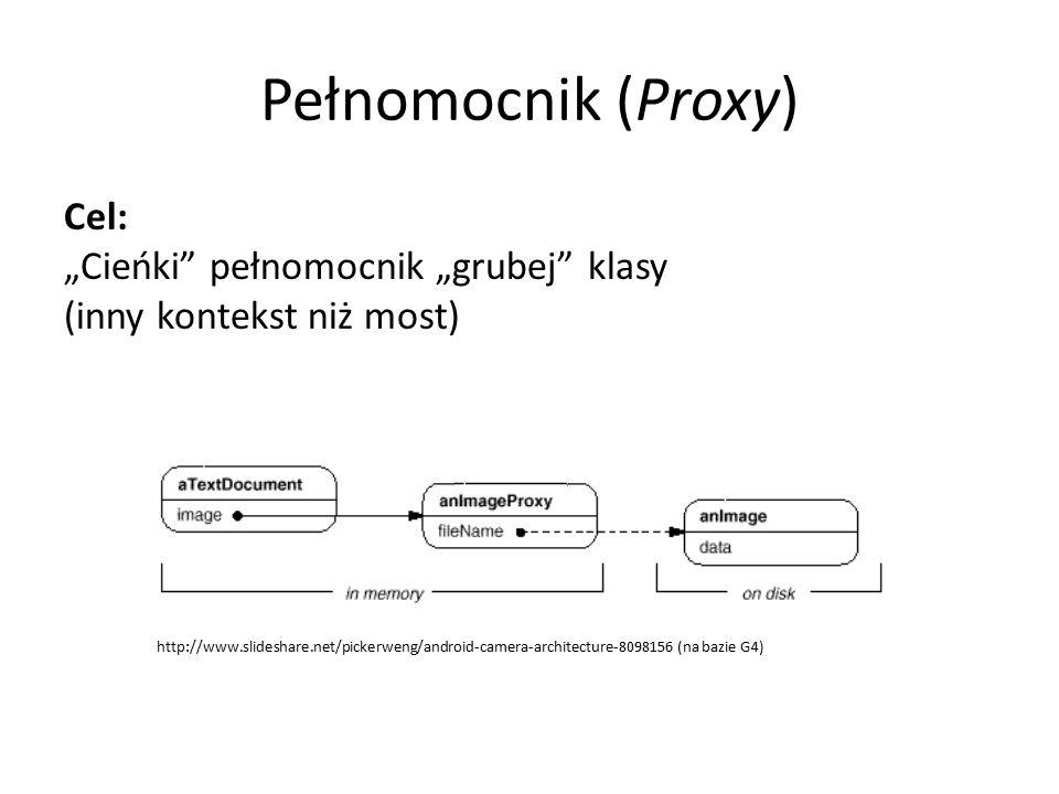 """Pełnomocnik (Proxy) Cel: """"Cieńki pełnomocnik """"grubej klasy (inny kontekst niż most) http://www.slideshare.net/pickerweng/android-camera-architecture-8098156 (na bazie G4)"""