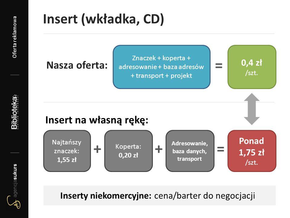 Insert (wkładka, CD) Najtańszy znaczek: 1,55 zł Koperta: 0,20 zł + Adresowanie, baza danych, transport += Ponad 1,75 zł /szt.