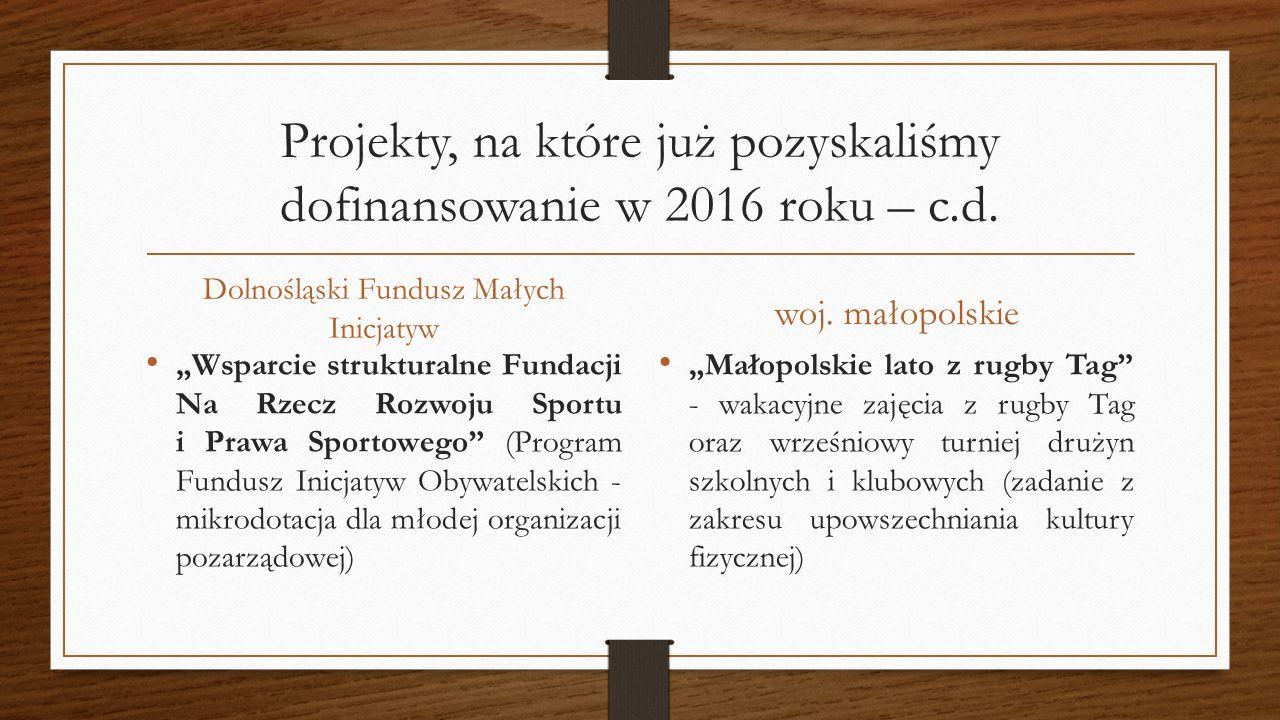 """Projekty, na które już pozyskaliśmy dofinansowanie w 2016 roku – c.d. Dolnośląski Fundusz Małych Inicjatyw """"Wsparcie strukturalne Fundacji Na Rzecz Ro"""