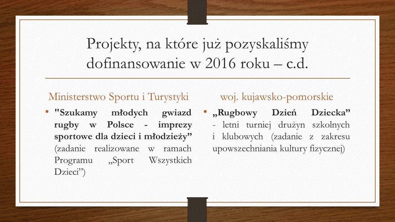 Projekty, na które już pozyskaliśmy dofinansowanie w 2016 roku – c.d. Ministerstwo Sportu i Turystyki