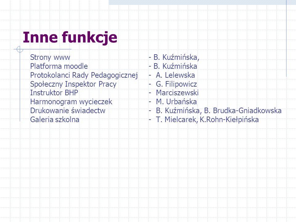 Inne funkcje Strony www- B. Kuźmińska, Platforma moodle- B.