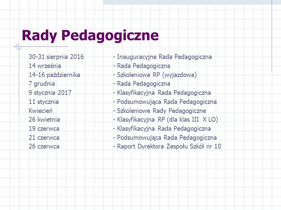 Rady Pedagogiczne 30-31 sierpnia 2016- Inauguracyjne Rada Pedagogiczna 14 września- Rada Pedagogiczna 14-16 października - Szkoleniowa RP (wyjazdowa) 7 grudnia- Rada Pedagogiczna 9 stycznia 2017 - Klasyfikacyjna Rada Pedagogiczna 11 stycznia - Podsumowująca Rada Pedagogiczna Kwiecień- Szkoleniowe Rady Pedagogiczne 26 kwietnia - Klasyfikacyjna RP (dla klas III X LO) 19 czerwca- Klasyfikacyjna Rada Pedagogiczna 21 czerwca - Podsumowująca Rada Pedagogiczna 26 czerwca - Raport Dyrektora Zespołu Szkół nr 10
