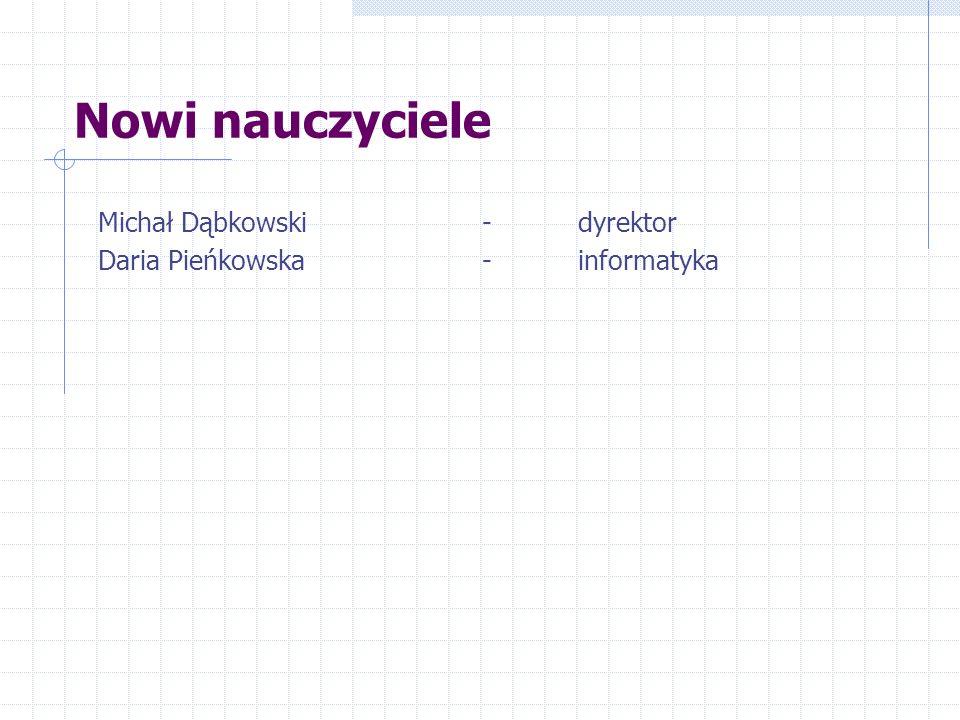 Uroczystości szkolne część 2 29 stycznia 2017 - Studniówka (wychowawcy klas III) styczeń, luty- Obozy matematyczne (A.