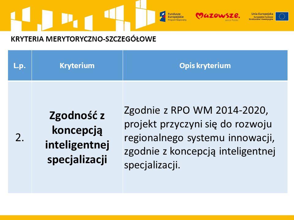 L.p.KryteriumOpis kryterium 2.