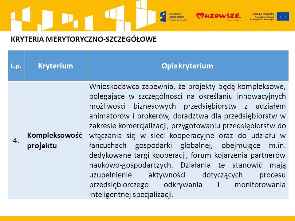 L.p. KryteriumOpis kryterium 4.