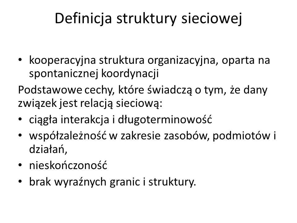 Definicja struktury sieciowej kooperacyjna struktura organizacyjna, oparta na spontanicznej koordynacji Podstawowe cechy, które świadczą o tym, że da