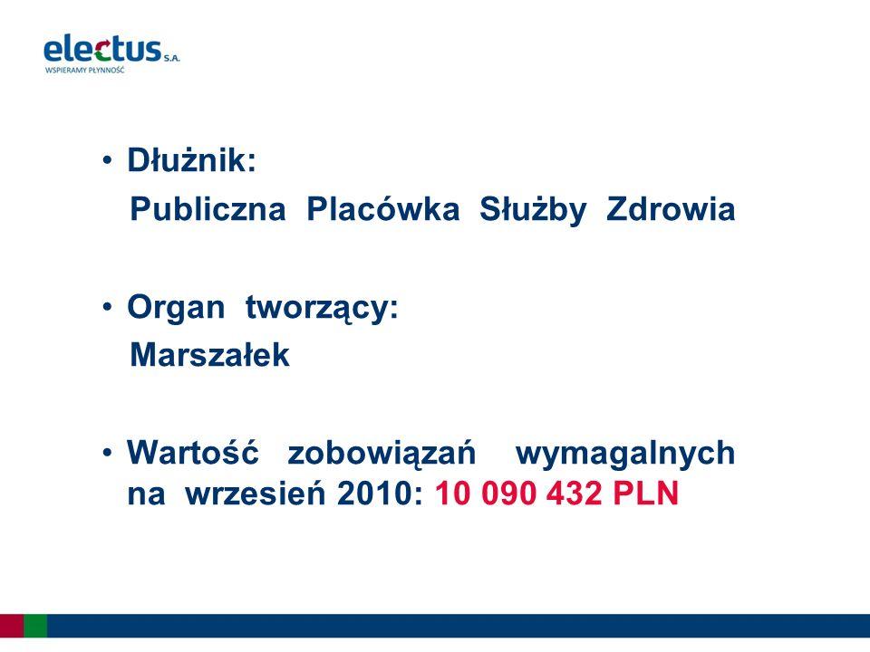 Dłużnik: Publiczna Placówka Służby Zdrowia Organ tworzący: Marszałek Wartość zobowiązań wymagalnych na wrzesień 2010: 10 090 432 PLN