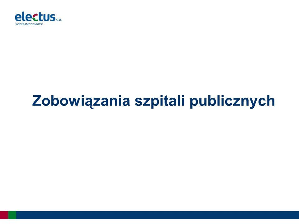 Zobowiązania szpitali publicznych
