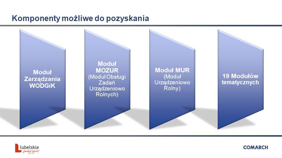 Komponenty możliwe do pozyskania Moduł Zarządzania WODGiK Moduł MOZUR (Moduł Obsługi Zadań Urządzeniowo Rolnych) Moduł MUR (Moduł Urządzeniowo Rolny) 19 Modułów tematycznych
