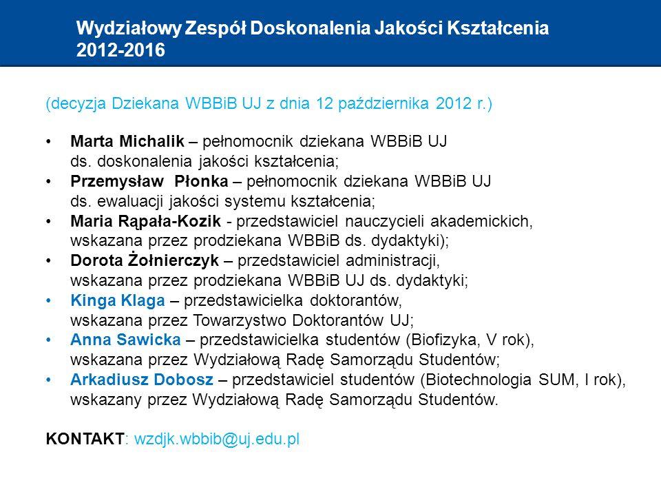 Wydziałowy Zespół Doskonalenia Jakości Kształcenia 2012-2016 Marta Michalik – pełnomocnik dziekana WBBiB UJ ds.