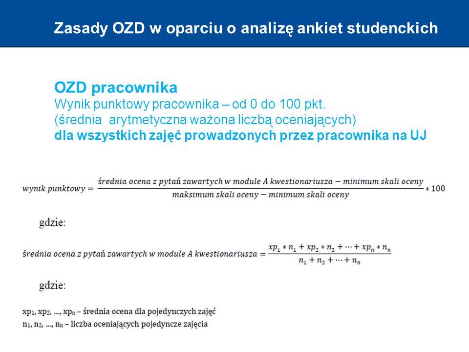 Zasady OZD w oparciu o analizę ankiet studenckich OZD pracownika Wynik punktowy pracownika  – od 0 do 100 pkt.