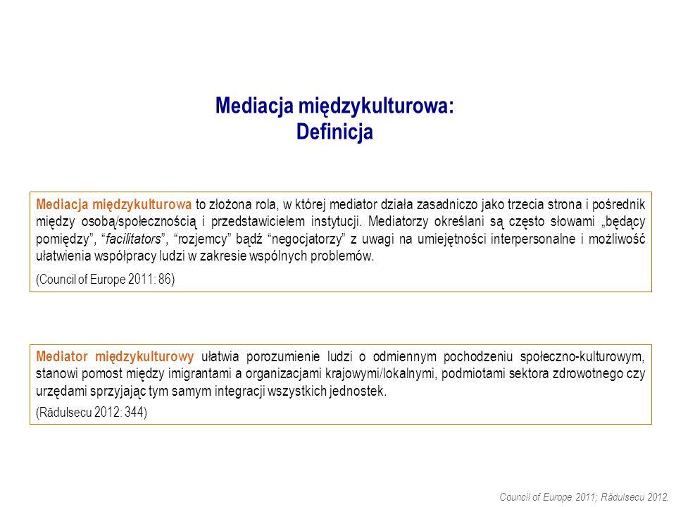 Mediacja międzykulturowa: Definicja.Council of Europe 2011; Rădulsecu 2012.