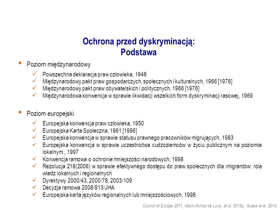 Ochrona przed dyskryminacją: Podstawa Poziom międzynarodowy Powszechna deklaracja praw człowieka, 1948 Międzynarodowy pakt praw gospodarczych, społecznych i kulturalnych, 1966 [1976] Międzynarodowy pakt praw obywatelskich i politycznych, 1966 [1976] Międzynarodowa konwencja w sprawie likwidacji wszelkich form dyskryminacji rasowej, 1969 Poziom europejski Europejska konwencja praw człowieka, 1950 Europejska Karta Społeczna, 1961 [1996] Europejska konwencja w sprawie statusu prawnego pracowników migrujących, 1983 Europejska konwencja w sprawie uczestnictwa cudzoziemców w życiu publicznym na poziomie lokalnym, 1997 Konwencja ramowa o ochronie mniejszości narodowych, 1998 Rezolucja 218(2006) w sprawie efektywnego dostępu do praw społecznych dla imigrantów: rola władz lokalnych i regionalnych Dyrektywy 2000/43, 2000/78, 2003/109 Decyzja ramowa 2008/913/JHA Europejska karta języków regionalnych lub mniejszościowych, 1998 Council of Europe 2011, Mock-Muñoz de Luna, et al.
