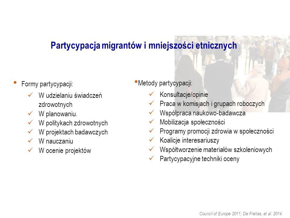 Partycypacja migrantów i mniejszości etnicznych Formy partycypacji: W udzielaniu świadczeń zdrowotnych W planowaniu.