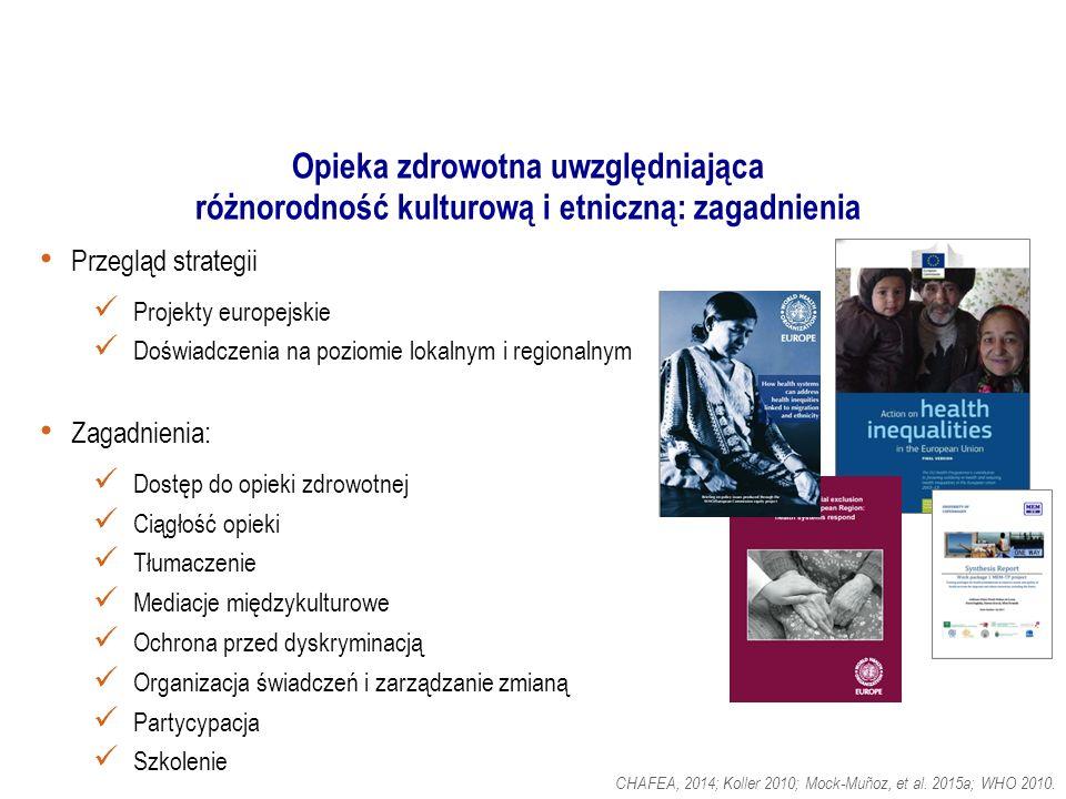 Opieka zdrowotna uwzględniająca różnorodność kulturową i etniczną: zagadnienia Przegląd strategii Projekty europejskie Doświadczenia na poziomie lokalnym i regionalnym Zagadnienia: Dostęp do opieki zdrowotnej Ciągłość opieki Tłumaczenie Mediacje międzykulturowe Ochrona przed dyskryminacją Organizacja świadczeń i zarządzanie zmianą Partycypacja Szkolenie CHAFEA, 2014; Koller 2010; Mock-Muñoz, et al.