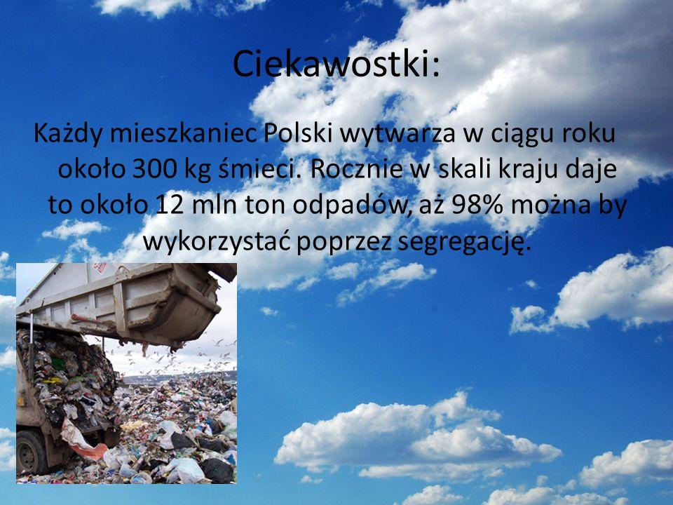 Ciekawostki: Każdy mieszkaniec Polski wytwarza w ciągu roku około 300 kg śmieci. Rocznie w skali kraju daje to około 12 mln ton odpadów, aż 98% można