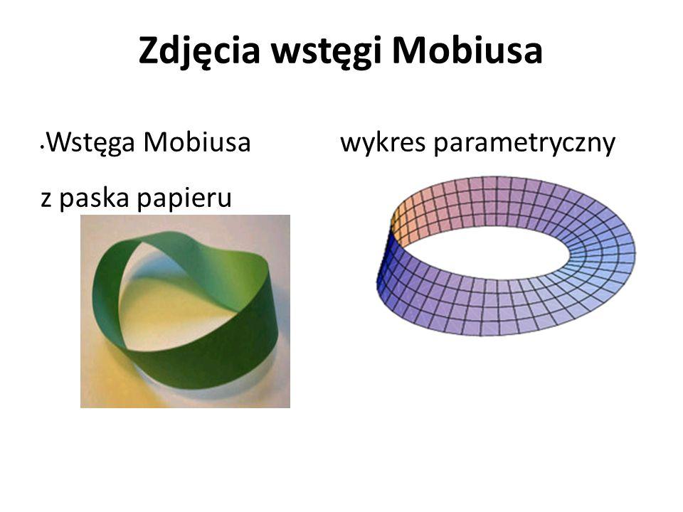 Zdjęcia wstęgi Mobiusa Wstęga Mobiusa wykres parametryczny z paska papieru