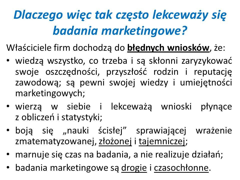 Dlaczego więc tak często lekceważy się badania marketingowe.