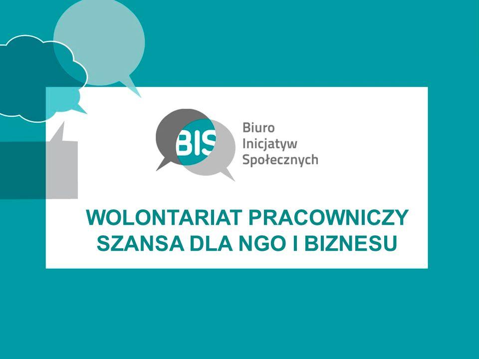 """ZAPROSZENIE BIURO INICJATYW SPOŁECZNYCH zaprasza małopolskie organizacje pozarządowe do udziału w II edycji projektu """"WOLONTARIAT PRACOWNICZY SZANSĄ DLA NGO I BIZNESU Zapraszamy organizacje, które: chcą rozpocząć lub rozwinąć swoją współpracę z biznesem szukają nowych pomysłów na działania w ramach wolontariatu pracowniczego poszukują partnerów wśród małopolskich firm i pragną nawiązać nowe kontakty Projekt zrealizowano przy wsparciu finansowym Województwa Małopolskiego."""