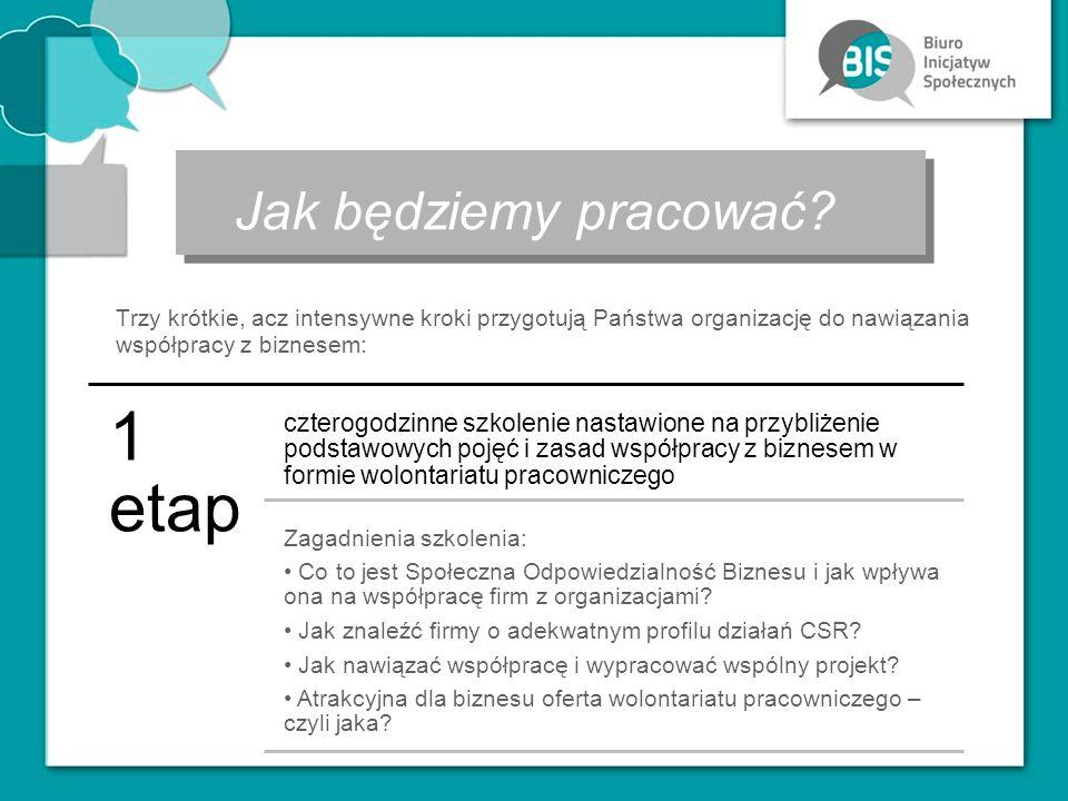 Trzy krótkie, acz intensywne kroki przygotują Państwa organizację do nawiązania współpracy z biznesem: Jak będziemy pracować? 1 etap czterogodzinne sz