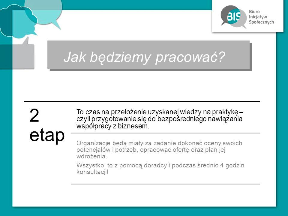 Jak będziemy pracować.3 etap Nawiązywanie partnerstw – to ostatni, kluczowy krok.