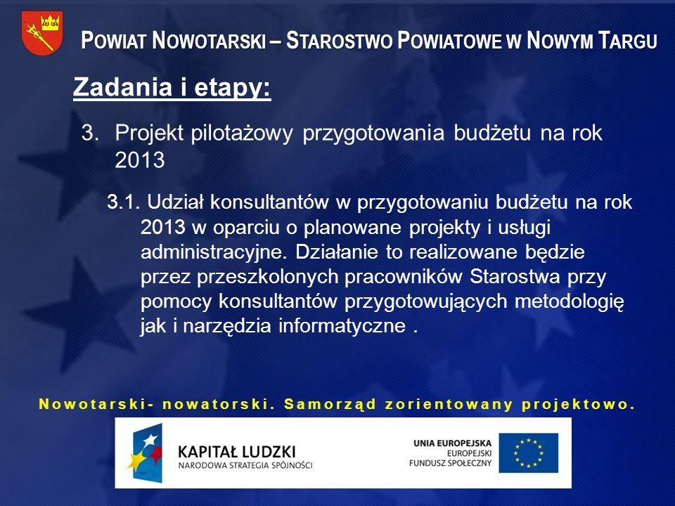P OWIAT N OWOTARSKI – S TAROSTWO P OWIATOWE W N OWYM T ARGU Nowotarski- nowatorski.