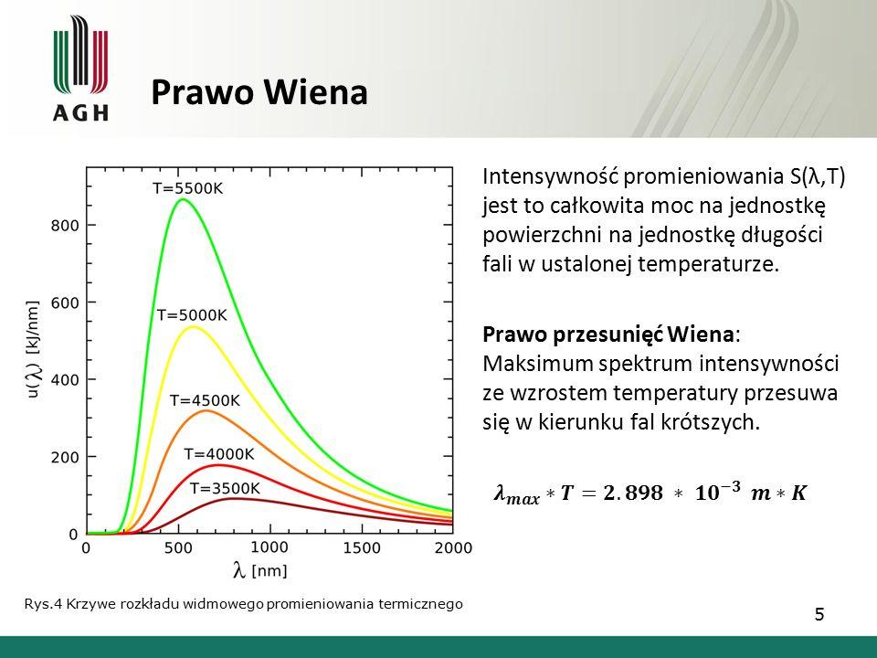 Prawo Wiena Intensywność promieniowania S(λ,T) jest to całkowita moc na jednostkę powierzchni na jednostkę długości fali w ustalonej temperaturze.