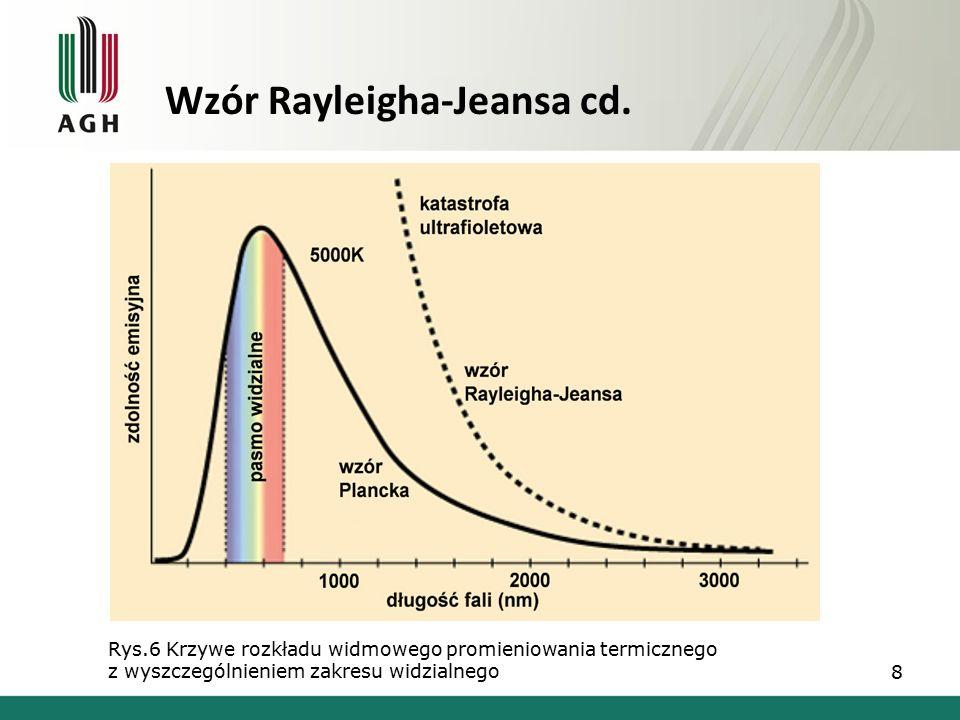 Wzór Rayleigha-Jeansa cd.