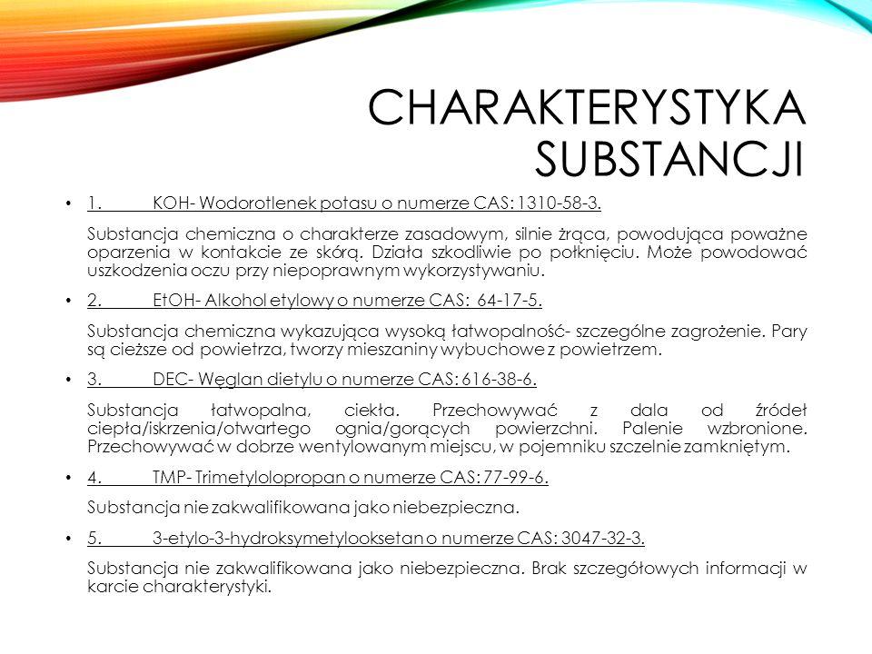 CHARAKTERYSTYKA SUBSTANCJI 1.KOH- Wodorotlenek potasu o numerze CAS: 1310-58-3.
