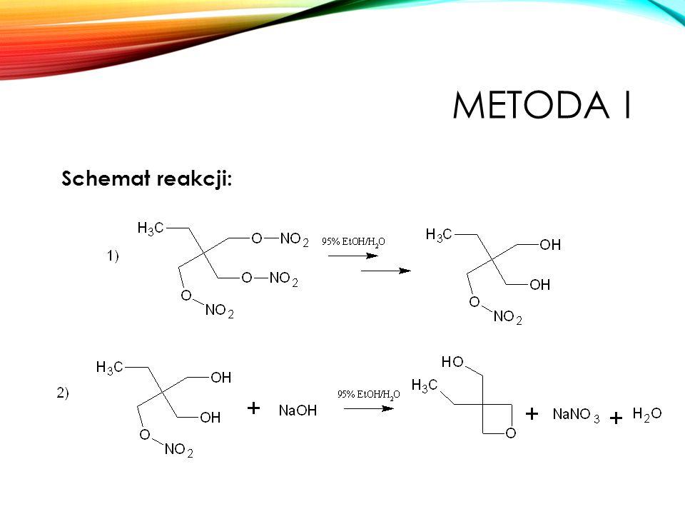METODA I Schemat reakcji: