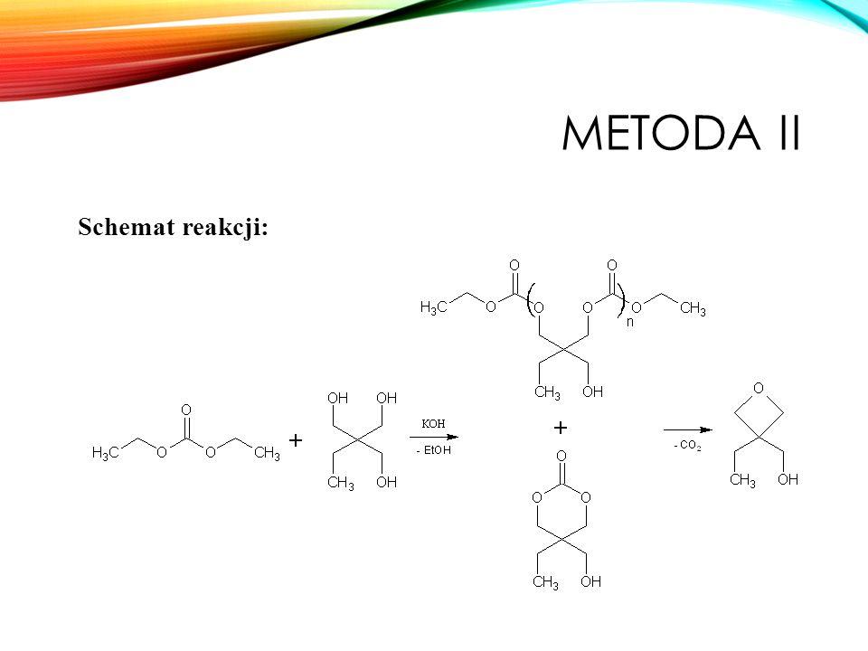 METODA II Schemat reakcji: