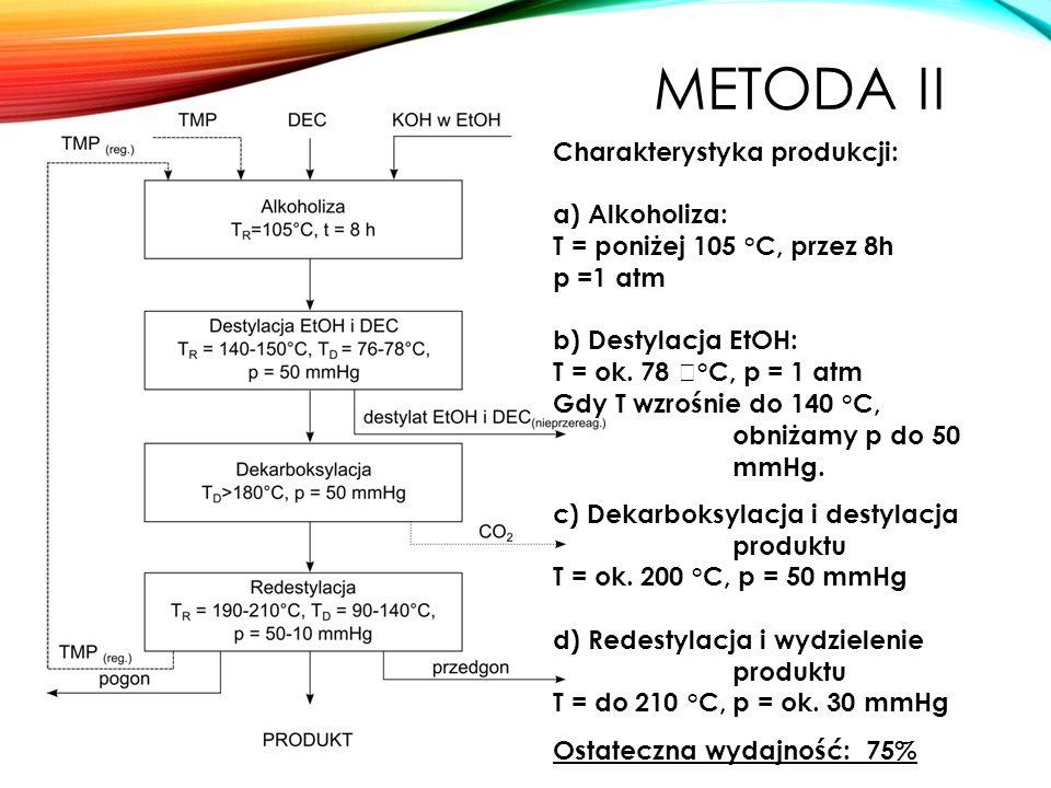 METODA II Charakterystyka produkcji: a) Alkoholiza: T = poniżej 105 °C, przez 8h p =1 atm b) Destylacja EtOH: T = ok.