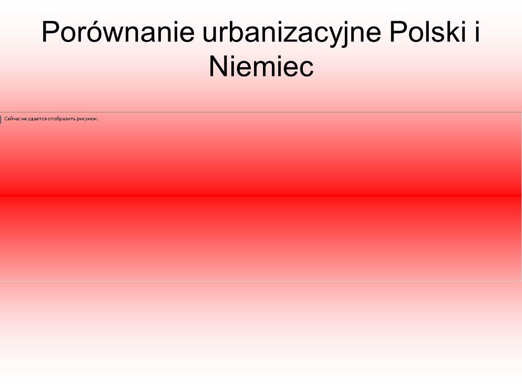 Porównanie urbanizacyjne Polski i Niemiec