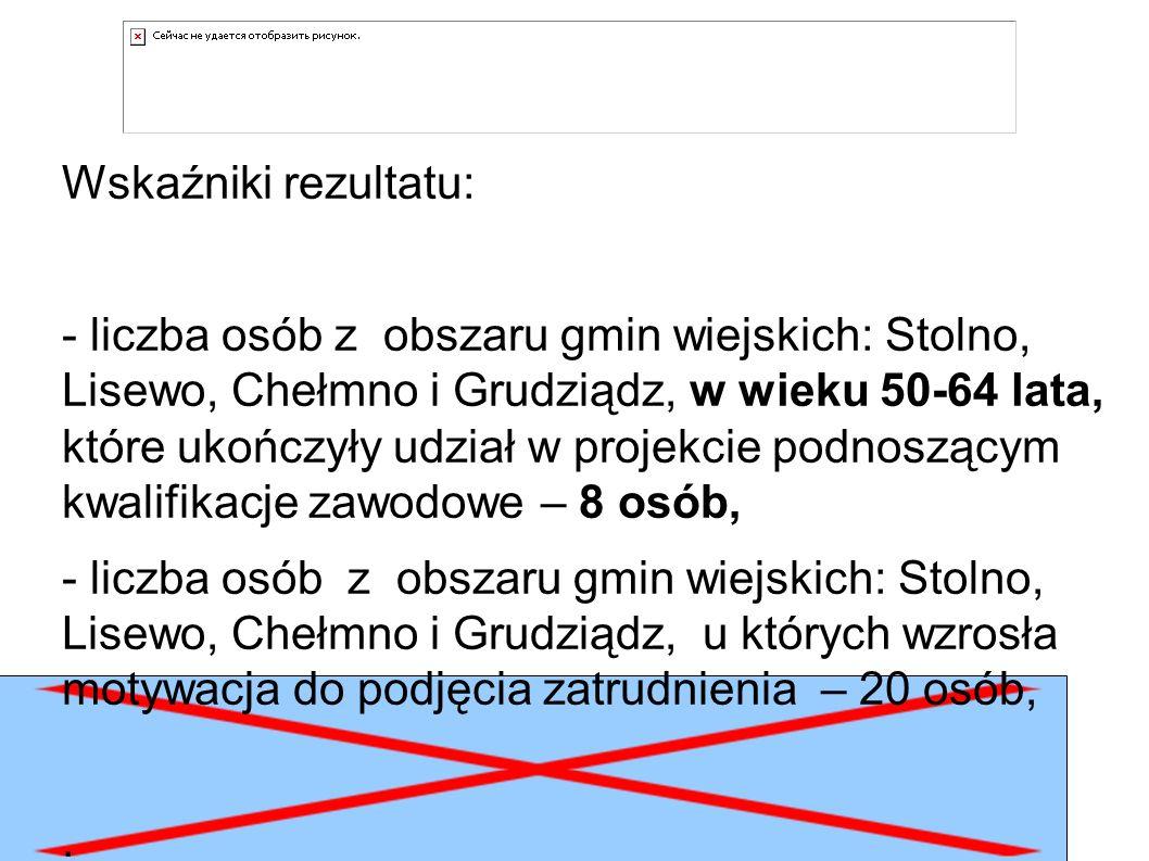 Wskaźniki rezultatu: - liczba osób z obszaru gmin wiejskich: Stolno, Lisewo, Chełmno i Grudziądz, w wieku 50-64 lata, które ukończyły udział w projekcie podnoszącym kwalifikacje zawodowe – 8 osób, - liczba osób z obszaru gmin wiejskich: Stolno, Lisewo, Chełmno i Grudziądz, u których wzrosła motywacja do podjęcia zatrudnienia – 20 osób,.