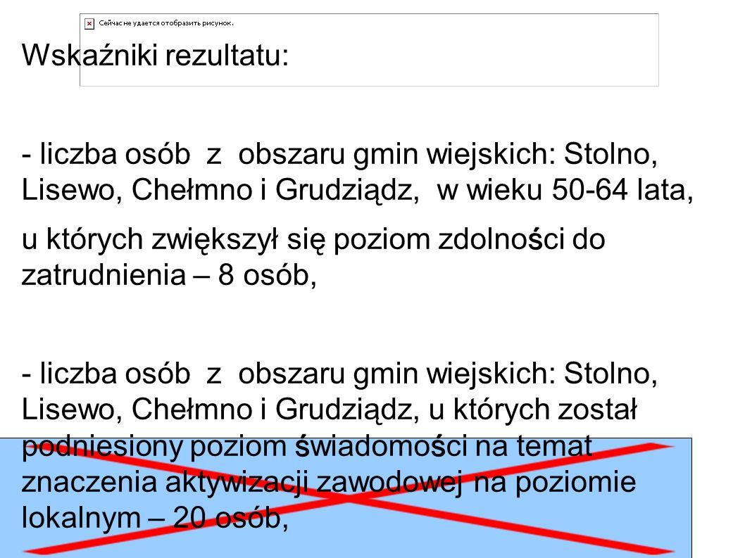 Wskaźniki rezultatu: - liczba osób z obszaru gmin wiejskich: Stolno, Lisewo, Chełmno i Grudziądz, w wieku 50-64 lata, ś u których zwiększył się poziom zdolności do zatrudnienia – 8 osób, śś - liczba osób z obszaru gmin wiejskich: Stolno, Lisewo, Chełmno i Grudziądz, u których został podniesiony poziom świadomości na temat znaczenia aktywizacji zawodowej na poziomie lokalnym – 20 osób,.
