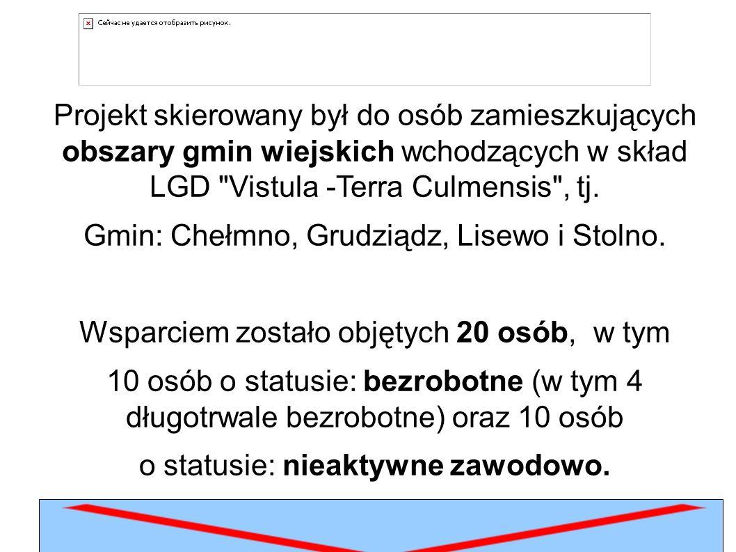 Kurs odbywał się: - na terenie gminy Stolno – Gorzuchowo, - na terenie gminy Lisewo - Sala Sesyjna, - na terenie gminy Grudziądz - szkoła w Wałdowie, - na terenie gminy Chełmno - świetlica w Nowejwsi Chełmińskiej.