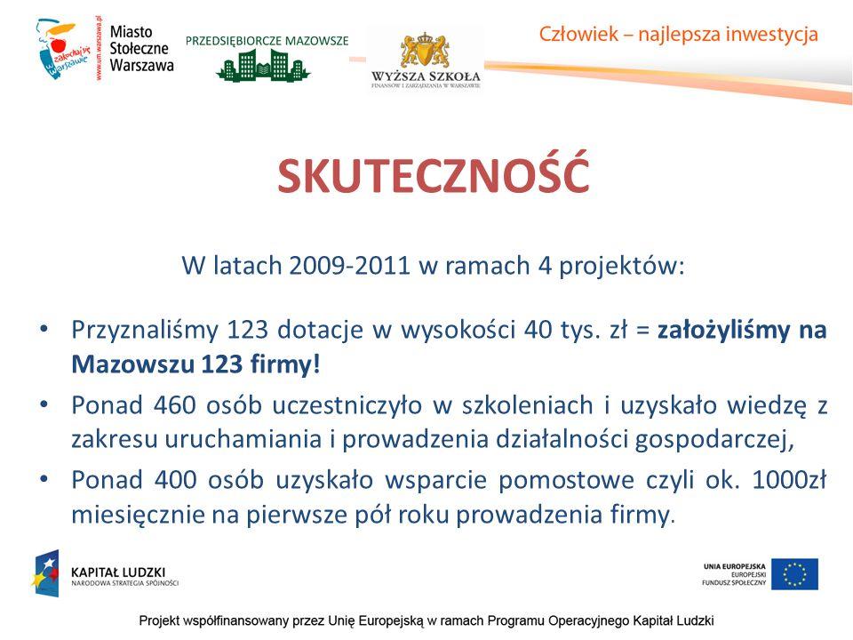 SKUTECZNOŚĆ W latach 2009-2011 w ramach 4 projektów: Przyznaliśmy 123 dotacje w wysokości 40 tys.